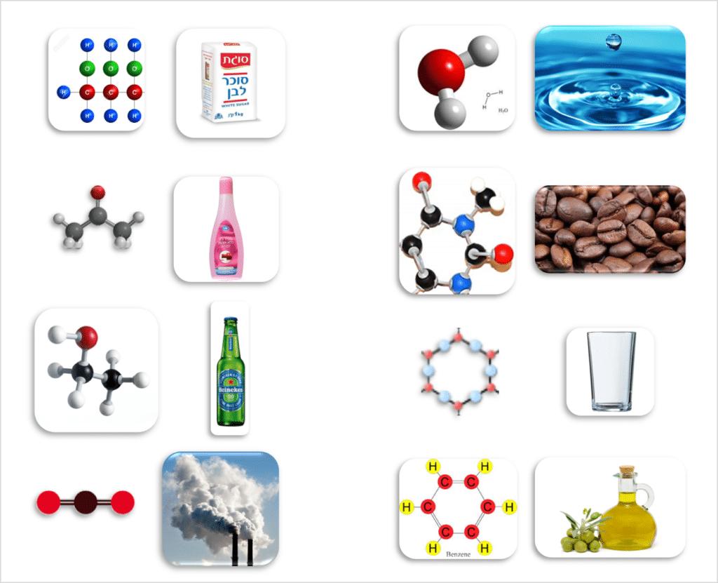 מולקולות של חומרים מוכרים